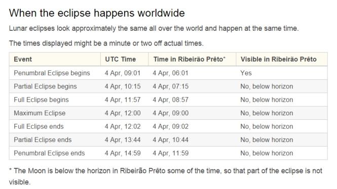eclipse_worldwide